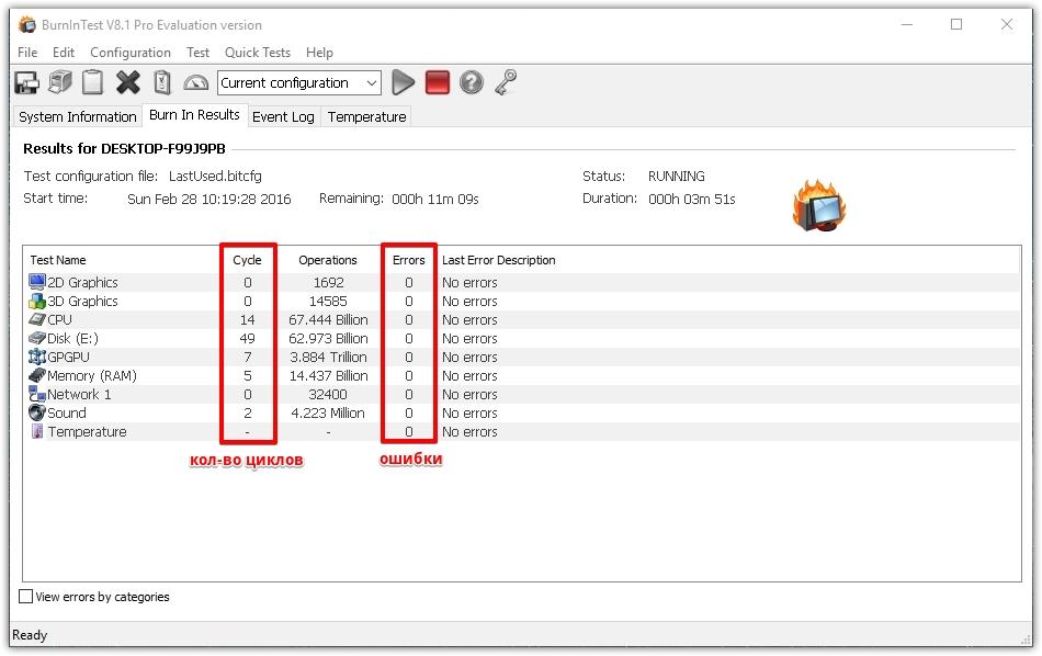 BurnInTest V8.1 Pro Evaluation version cycle