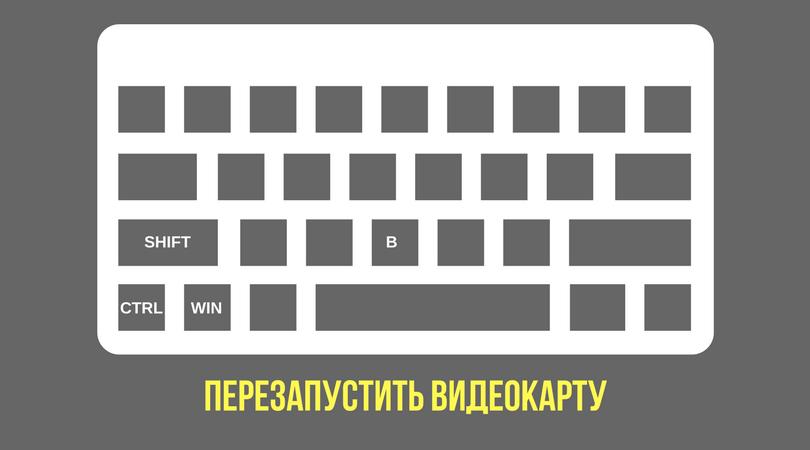 Секретные горячие клавиши Windows перезагружаем драйвер видеокарты