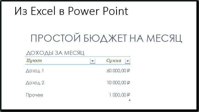 Как вставить Excel в презентацию
